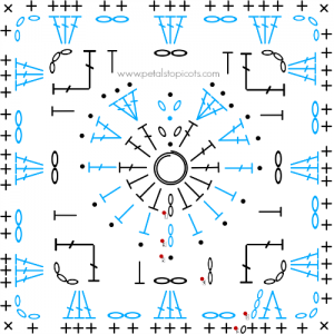 granny-square-stitch-chart
